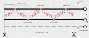 Sabit Güç Rezistans Kabloları